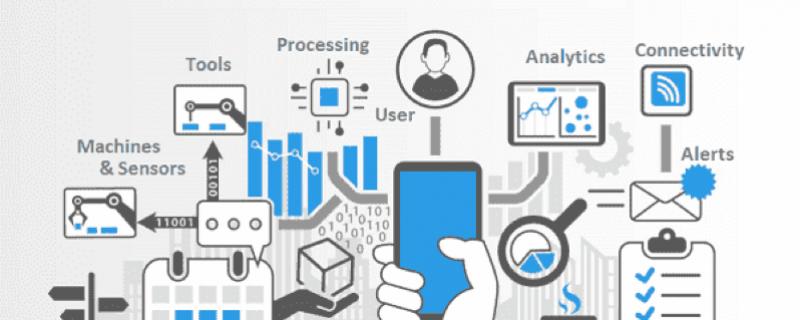 O poder da IoT e Big Data na Industria 4.0