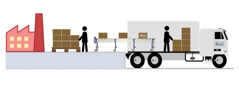 Quer saber como tornar sua operação logística mais flexível?